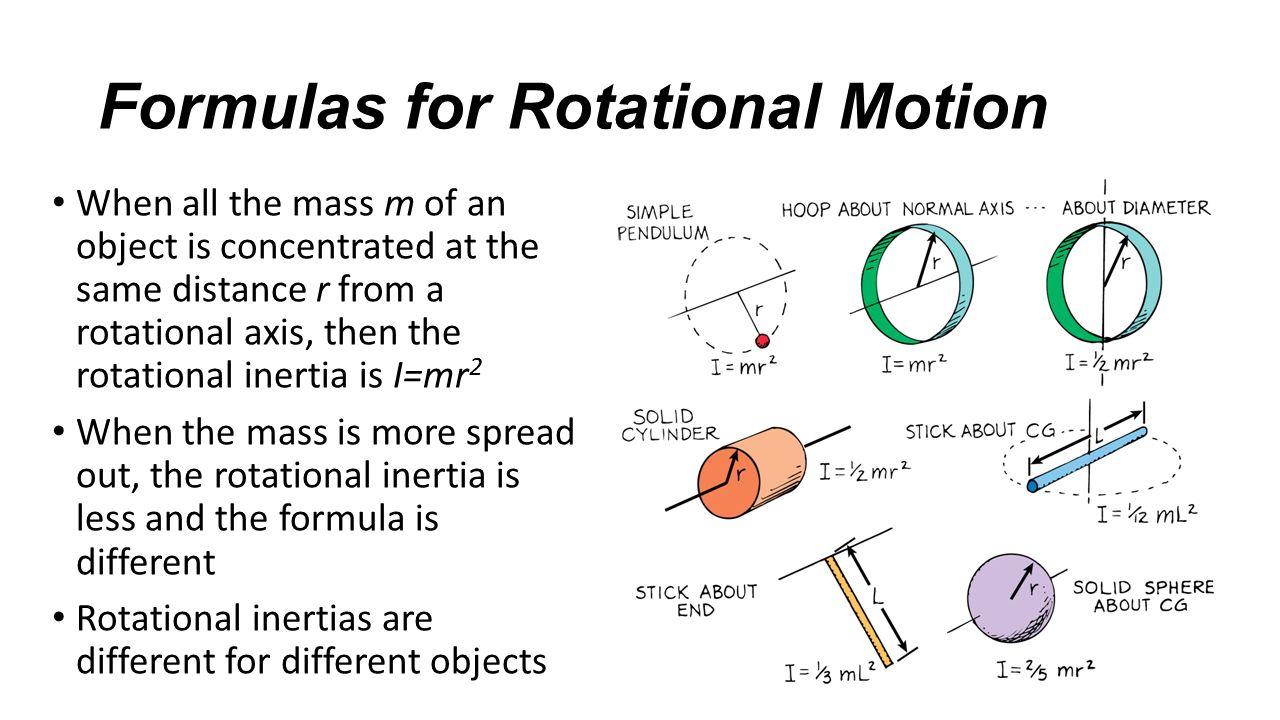 law of inertia formula. 6 formulas law of inertia formula