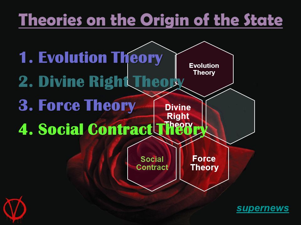theory of social evolution By dugger, william m the red threads in veblen: anarchism and socialism thorstein veblen wove two red threads into his tapestry of social theory-anarchism and socialism.