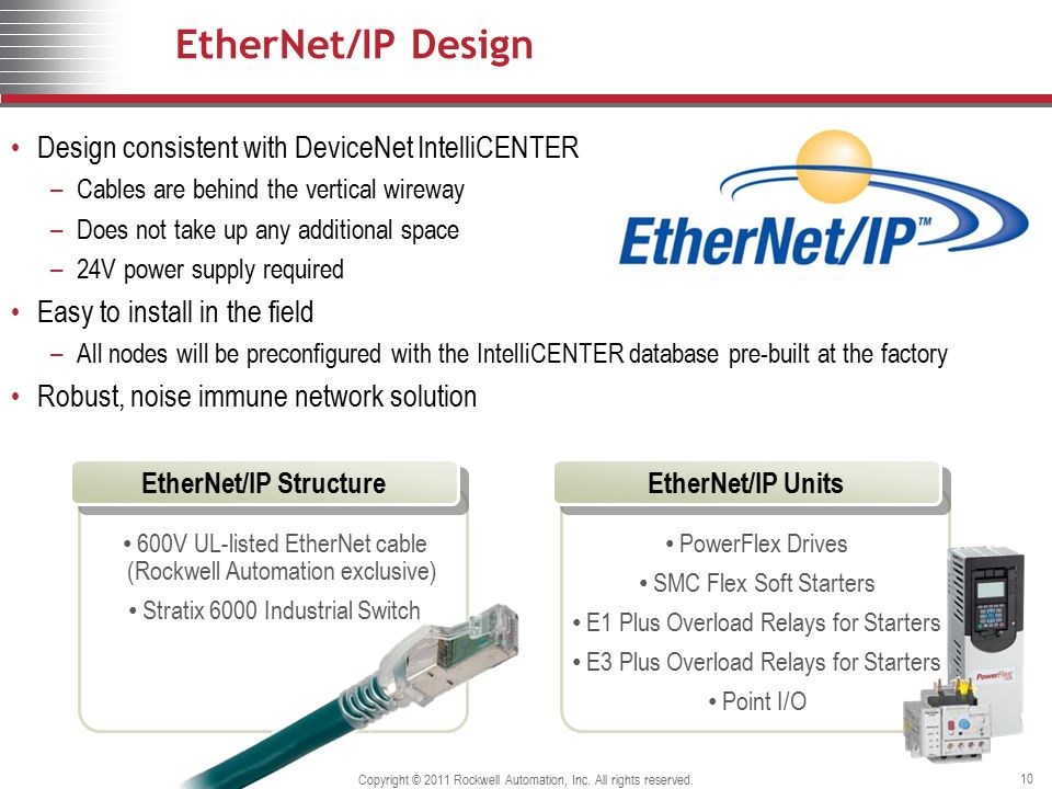 copyright © 2011 rockwell automation inc all rights reserved 10 ethernet ip