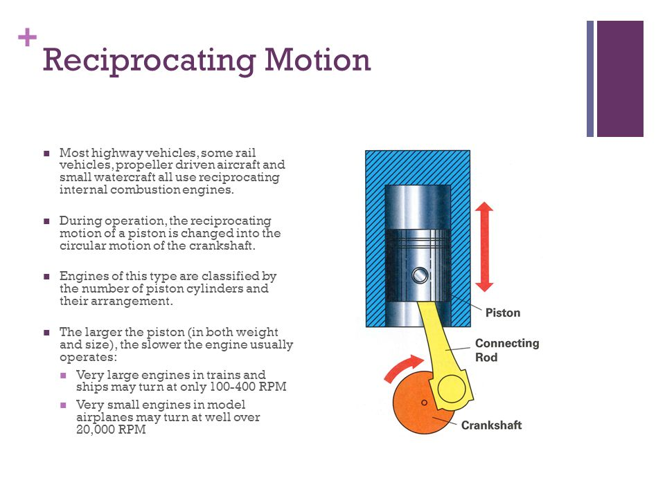 Powering transportation identify the three main types of motion reciprocating motion most highway vehicles some rail vehicles propeller driven aircraft and small ccuart Images