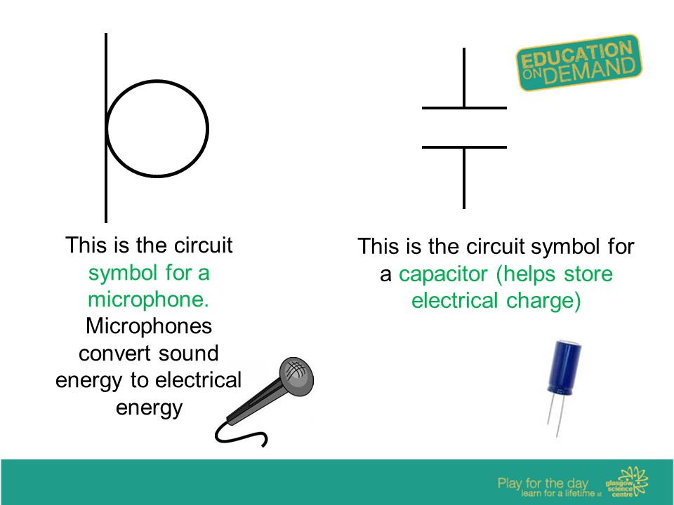 Circuit Symbols I have used a range of electrical components to help ...