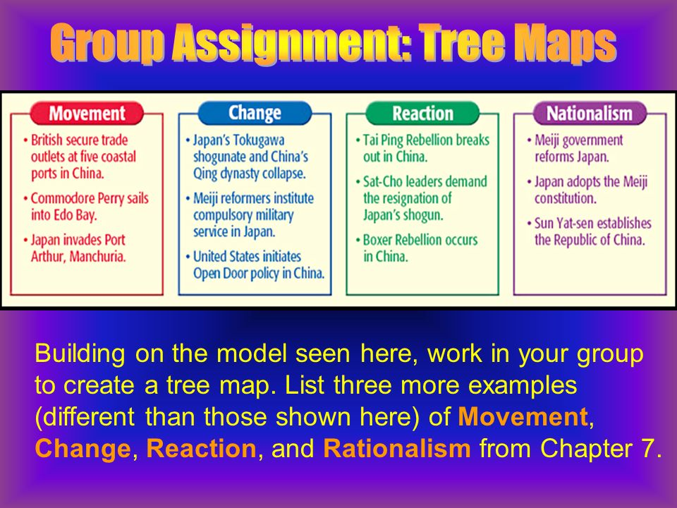 Delighful Open Door Policy Map On The Model Seen Here Work In Your Group To Create A For Design