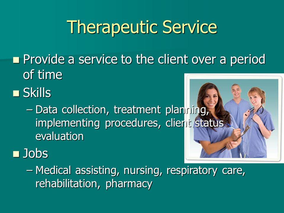 Careers Outline Health Occ Chp. 1. National Health Care Skill