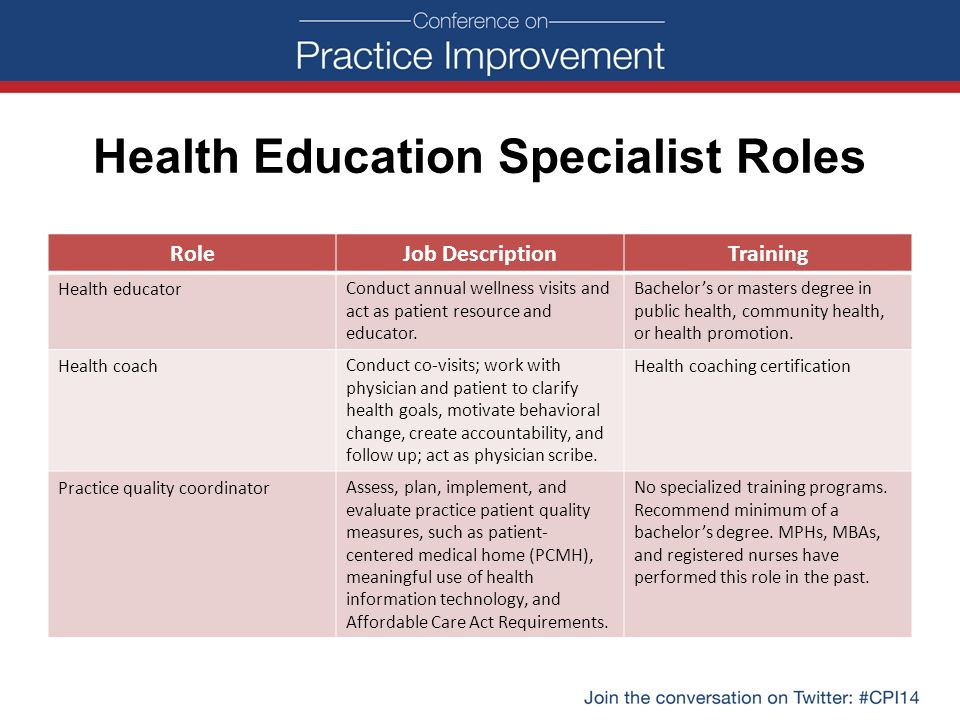 health educator job description