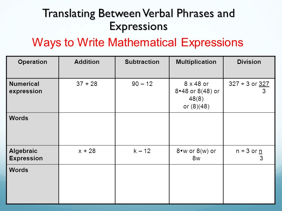 translation not between words but between Usage of transition words in essays transition words and phrases are vital devices for essays, papers or other literary compositionsthey improve the connections and transitions between sentences and paragraphs.