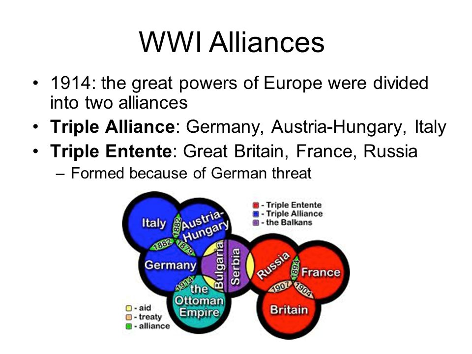 Congress of Vienna (1815) After the defeat of Napoleon, major powers worked together in alliance systems to prevent another nation's hegemony