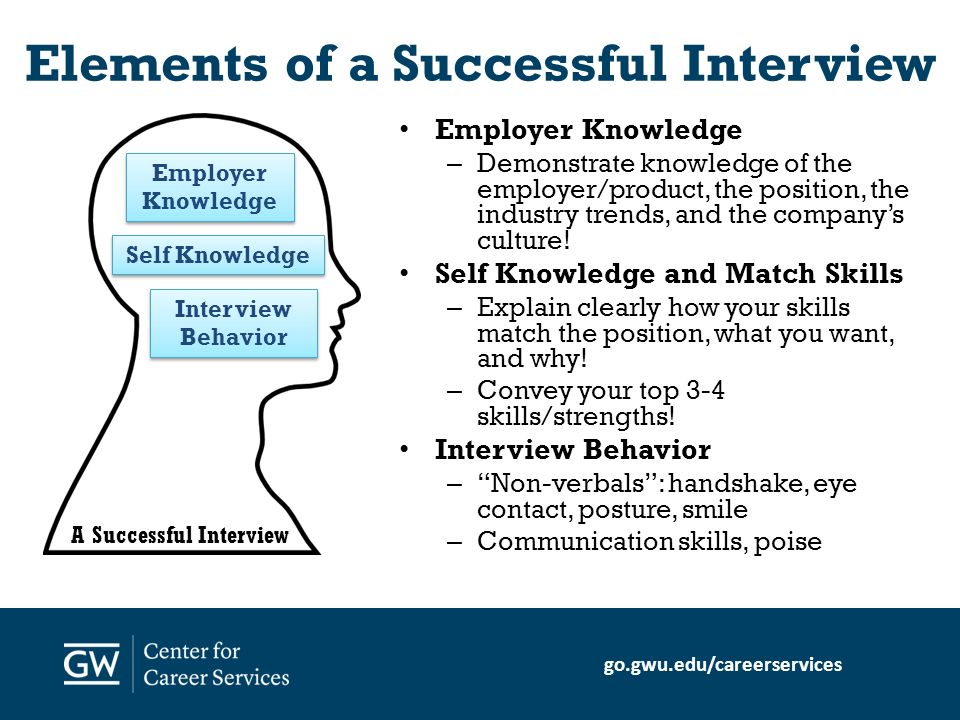 management function and behavior