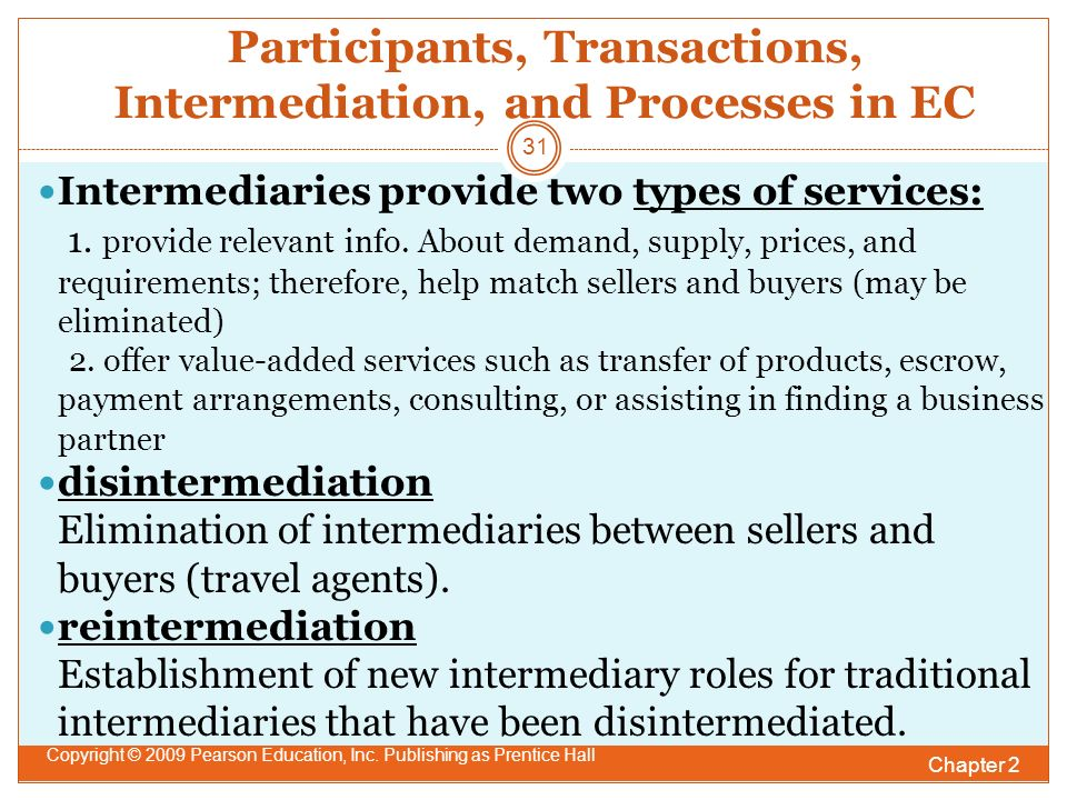 Participants, Transactions, Intermediation, and Processes in EC Chapter 2 Copyright © 2009 Pearson Education, Inc.