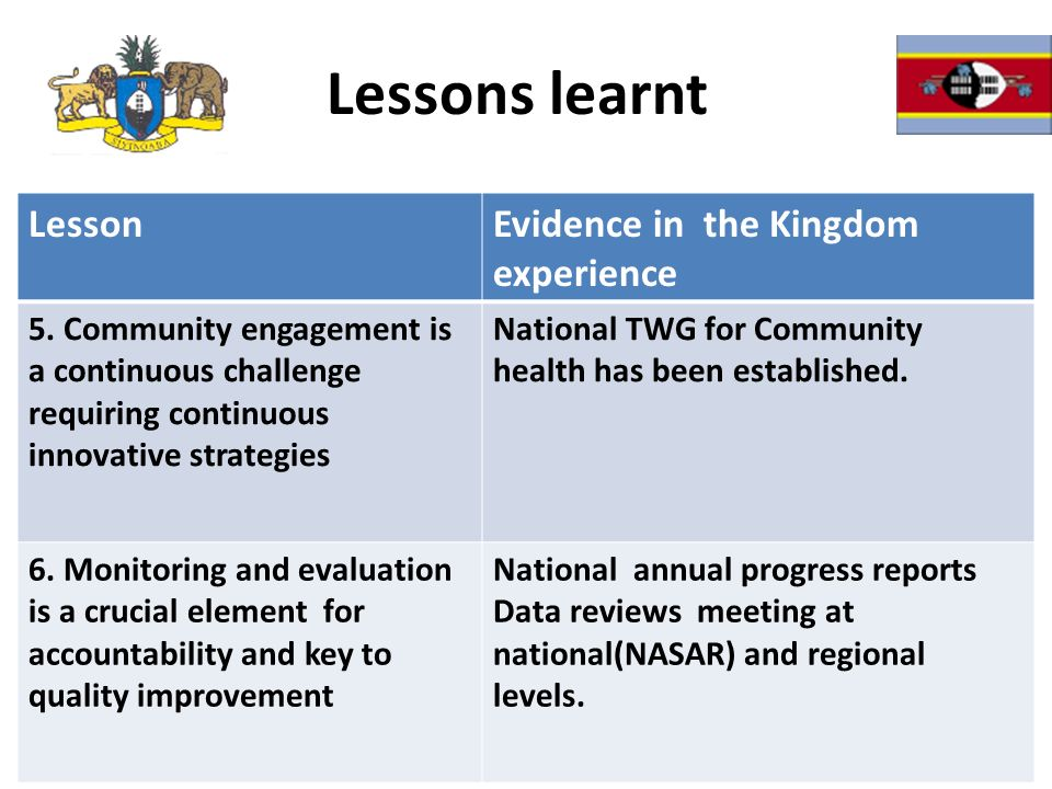 Lessons learnt LessonEvidence in the Kingdom experience 5.