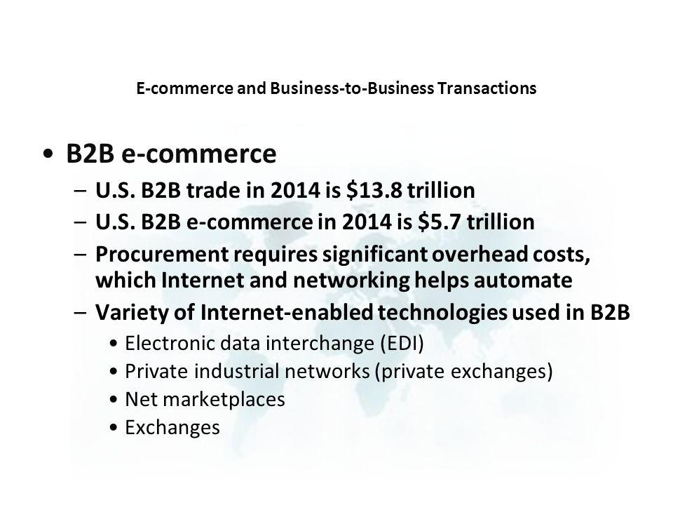 B2B e-commerce –U.S.B2B trade in 2014 is $13.8 trillion –U.S.