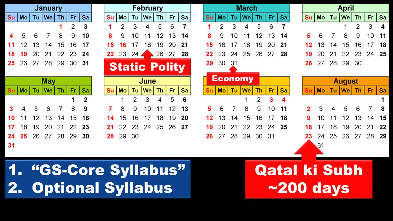 Qatal ki Subh ~200 days Qatal ki Subh ~200 days 1. GS-Core Syllabus 2.Optional Syllabus 1. GS-Core Syllabus 2.Optional Syllabus Static Polity Economy