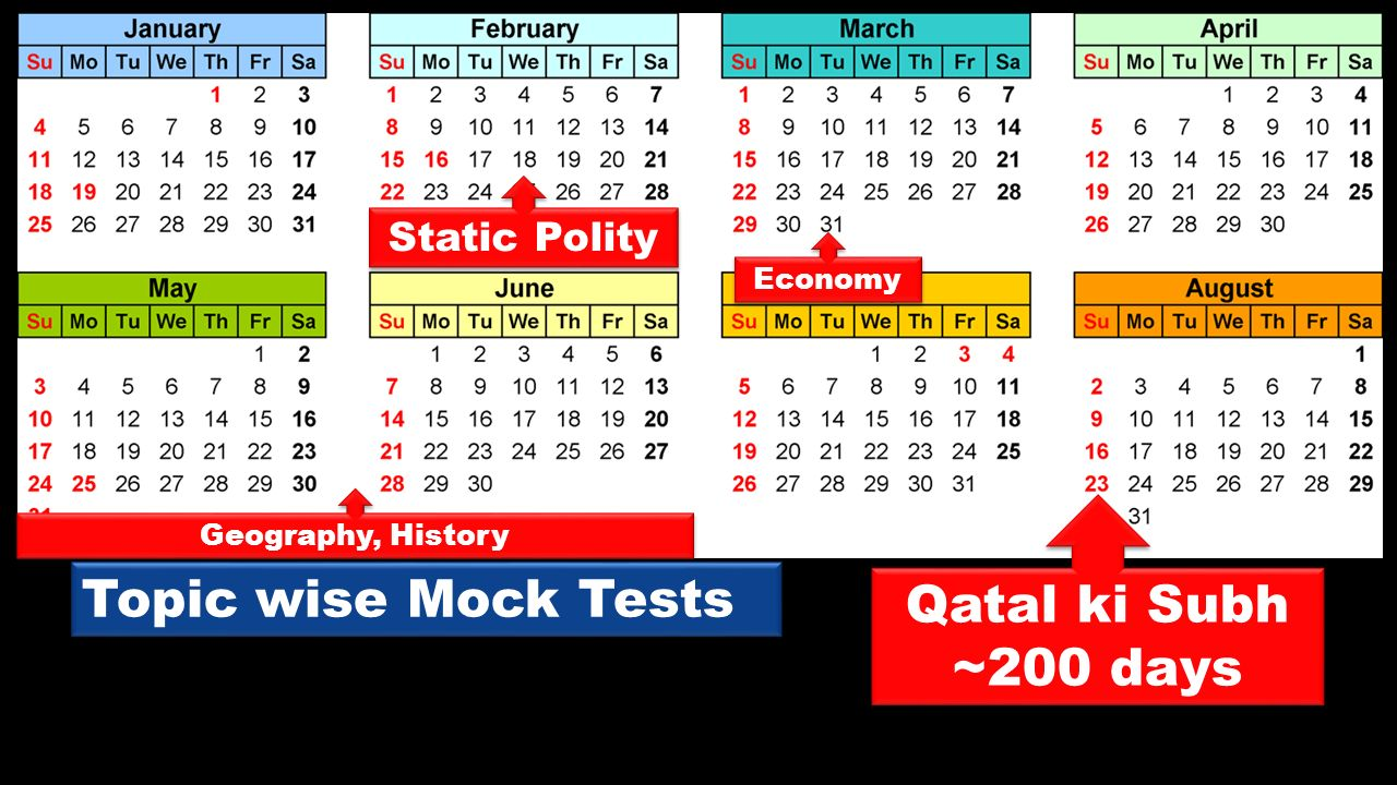 Qatal ki Subh ~200 days Qatal ki Subh ~200 days Static Polity Economy Geography, History Topic wise Mock Tests