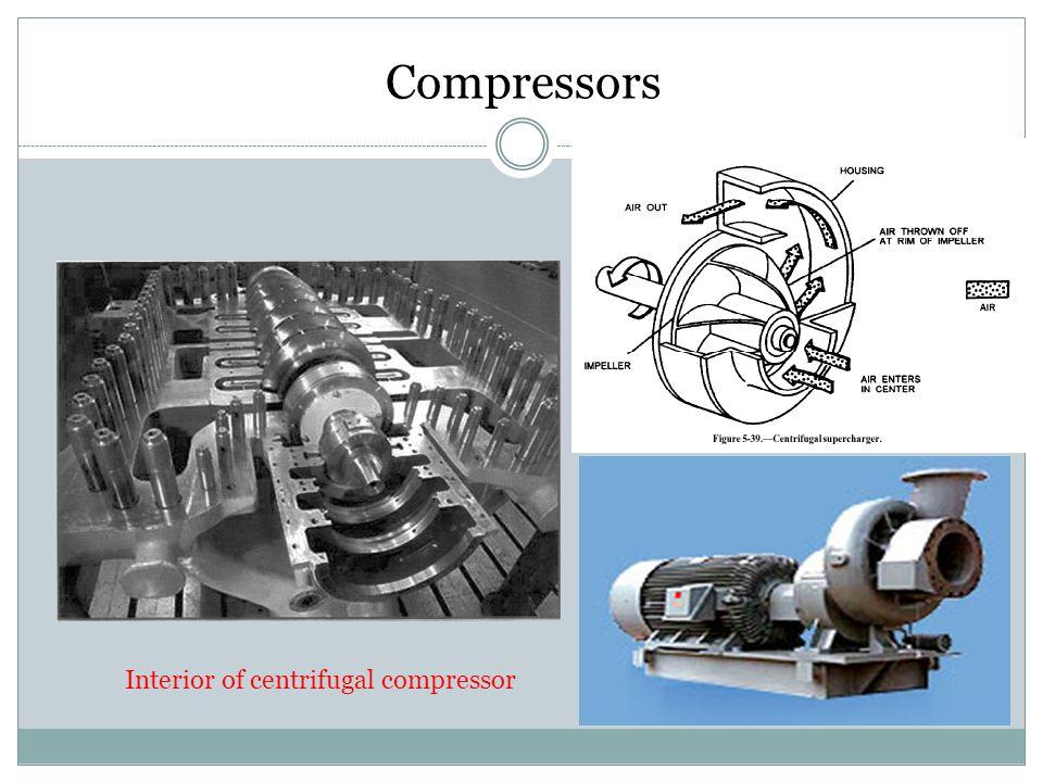 Interior of centrifugal compressor