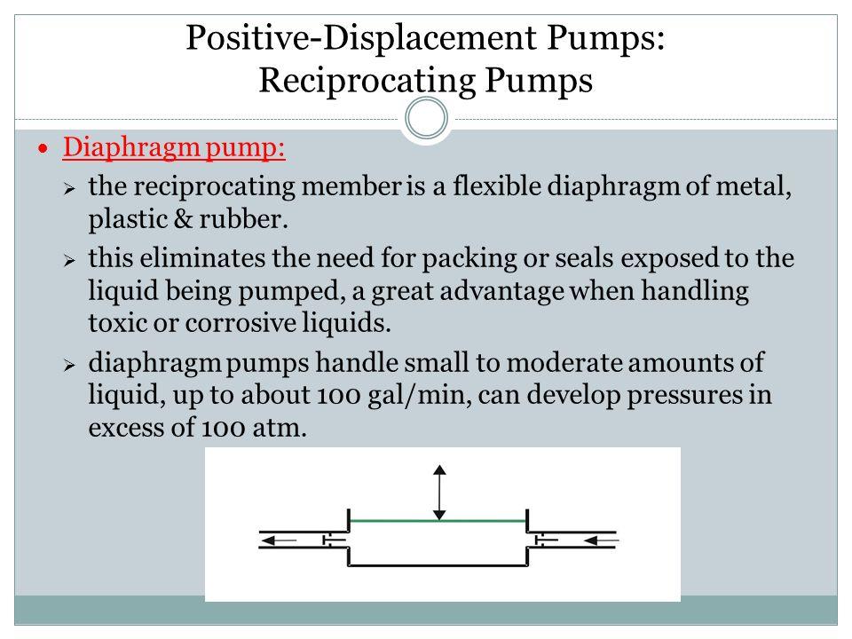 Positive-Displacement Pumps: Reciprocating Pumps Diaphragm pump:  the reciprocating member is a flexible diaphragm of metal, plastic & rubber.