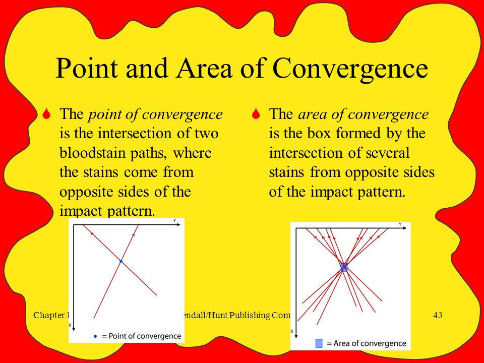 Chapter 10Kendall/Hunt Publishing Company43 Point and Area of Convergence  The point of convergence is the intersection of two bloodstain paths, where the stains come from opposite sides of the impact pattern.