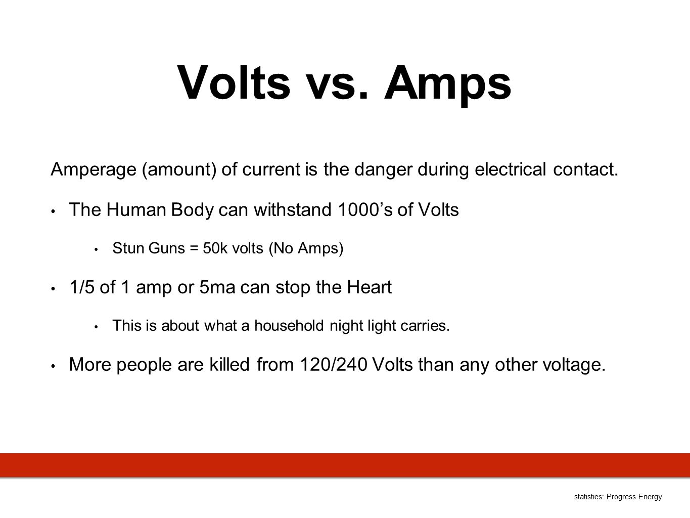 Amazing Household Amperage Composition - Electrical Circuit Diagram ...
