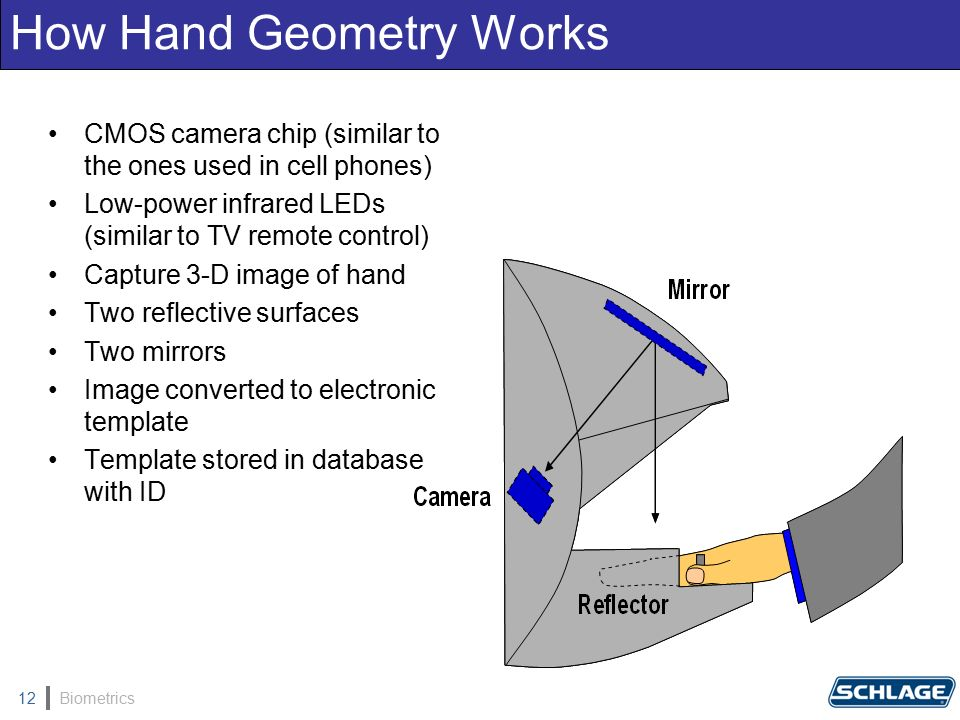 Biometrics12 CMOS camera chip (similar to the ones used in cell phones) Low-power infrared LEDs (similar to TV remote control) Capture 3-D image of hand Two reflective surfaces Two mirrors Image converted to electronic template Template stored in database with ID How Hand Geometry Works