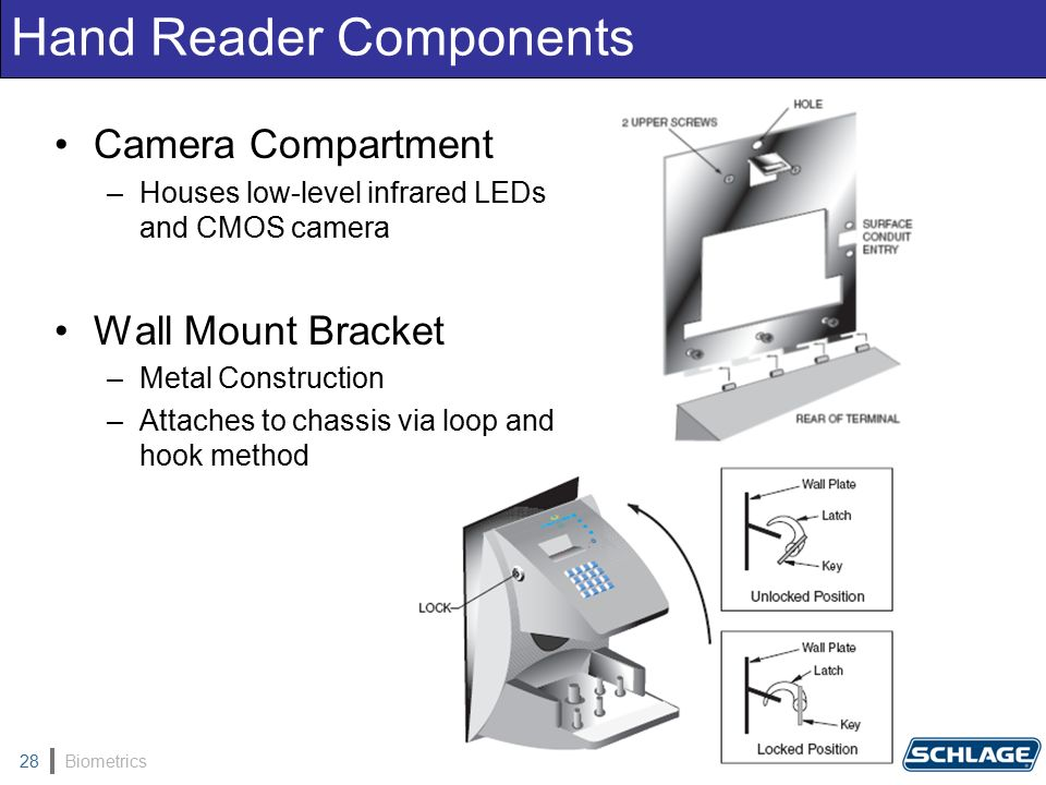 Biometrics28 Hand Reader Components Camera Compartment –Houses low-level infrared LEDs and CMOS camera Wall Mount Bracket –Metal Construction –Attaches to chassis via loop and hook method