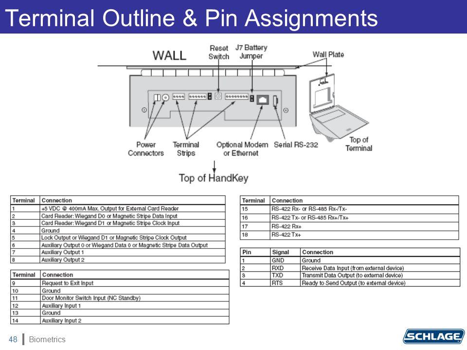 Biometrics48 Terminal Outline & Pin Assignments
