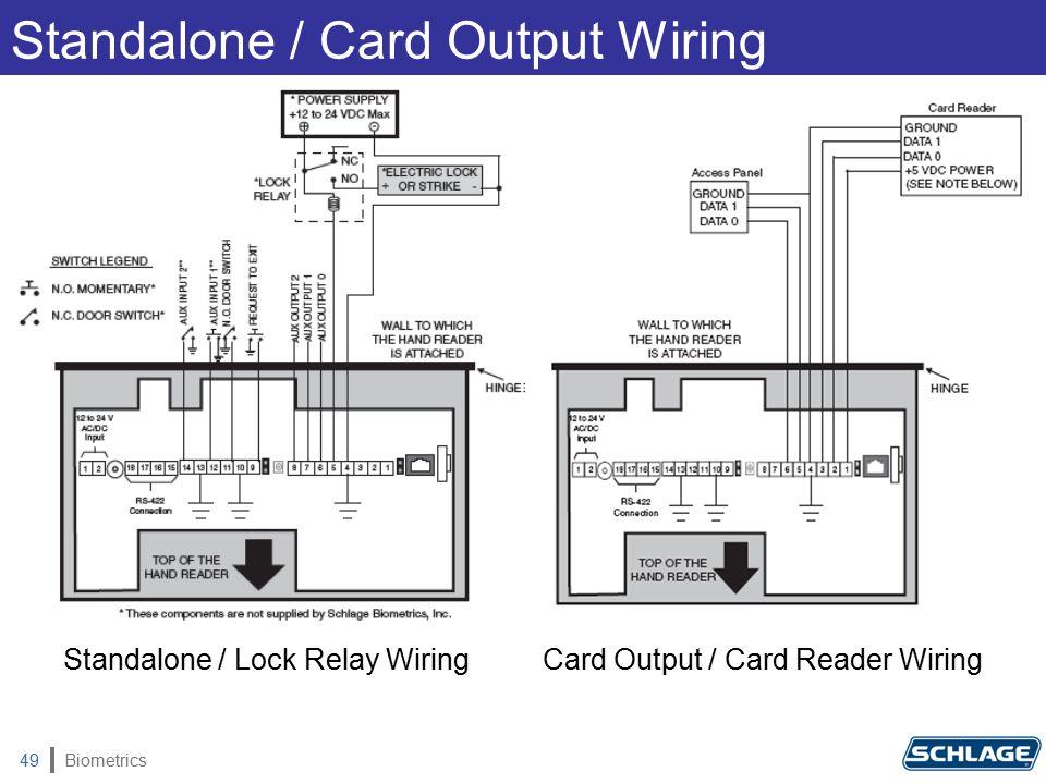 Biometrics49 Standalone / Card Output Wiring Standalone / Lock Relay WiringCard Output / Card Reader Wiring