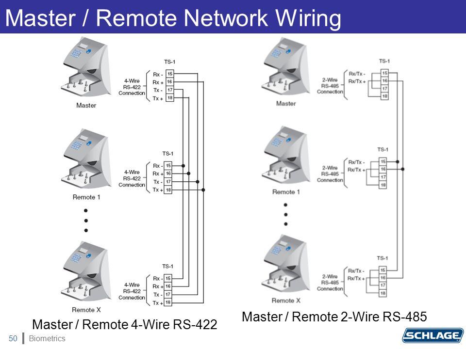 Biometrics50 Master / Remote Network Wiring Master / Remote 4-Wire RS-422 Master / Remote 2-Wire RS-485