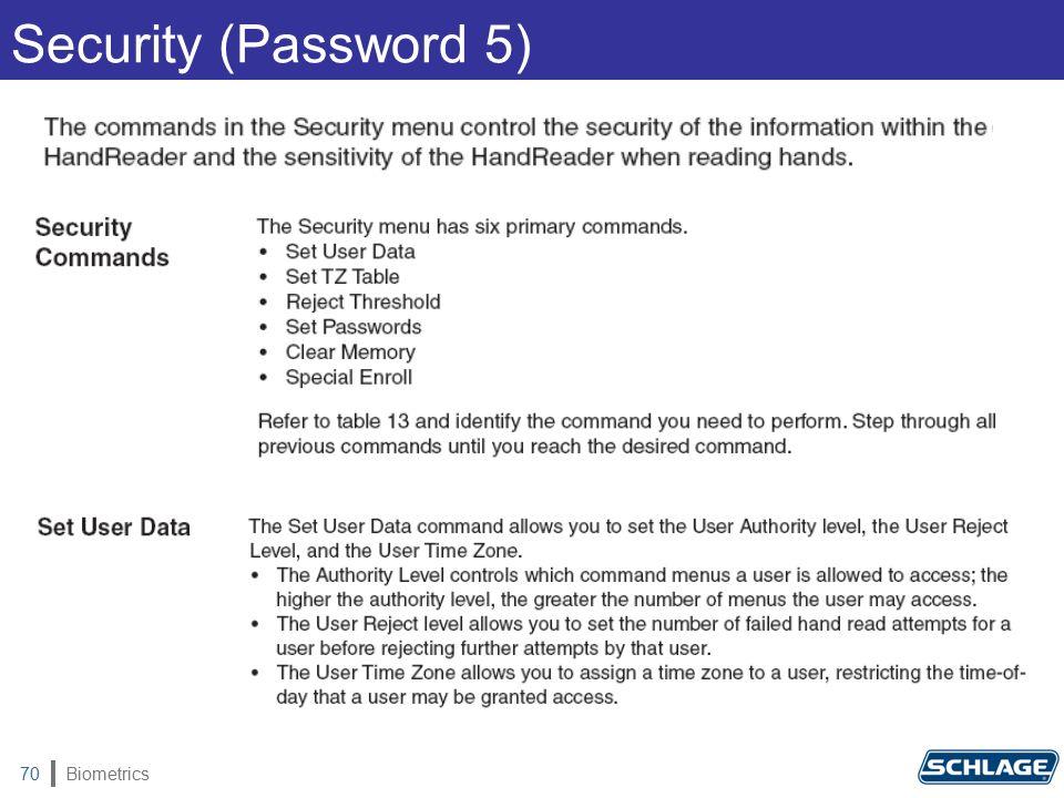 Biometrics70 Security (Password 5)