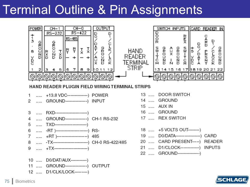 Biometrics75 Terminal Outline & Pin Assignments