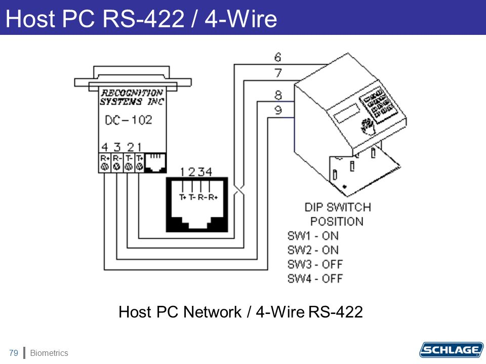 Biometrics79 Host PC RS-422 / 4-Wire Host PC Network / 4-Wire RS-422