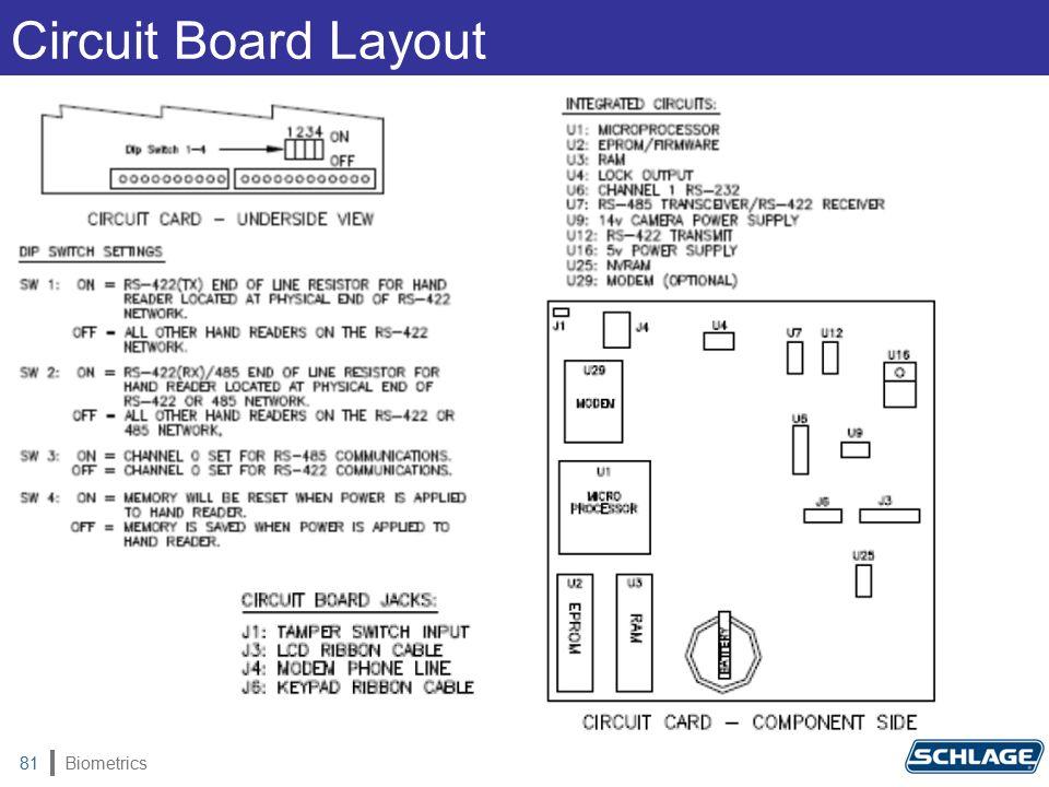 Biometrics81 Circuit Board Layout