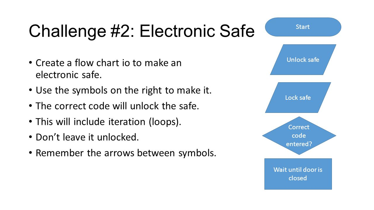 Challenge 1 cuckoo clock create a flow chart to make a cuckoo challenge 2 electronic safe create a flow chart io to make an electronic safe nvjuhfo Image collections