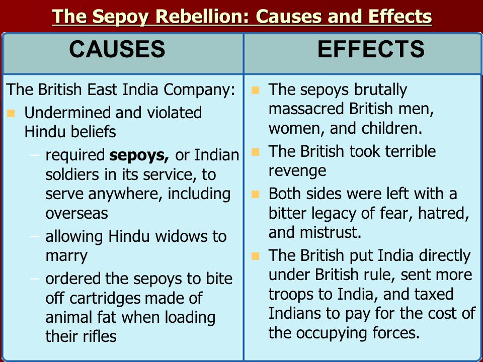 sepoy mutiny causes and effects