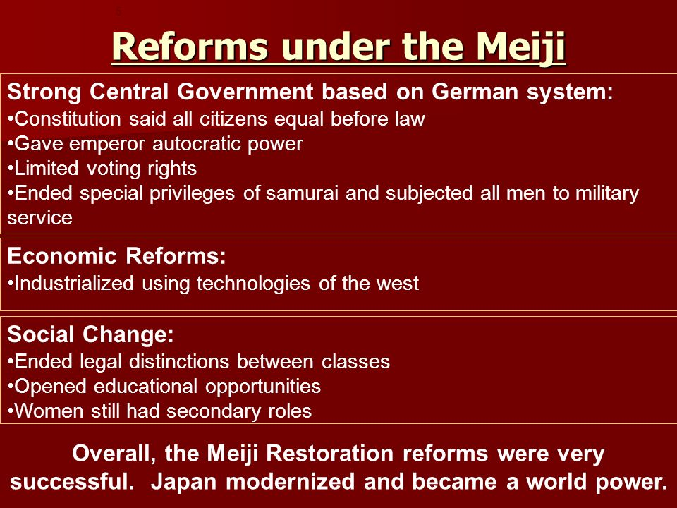 Reforms under the Meiji 5 Strong Central Government based on German system: Constitution said all citizens equal before law Gave emperor autocratic power Limited voting rights Ended special privileges of samurai and subjected all men to military service Economic Reforms: Industrialized using technologies of the west Social Change: Ended legal distinctions between classes Opened educational opportunities Women still had secondary roles Overall, the Meiji Restoration reforms were very successful.