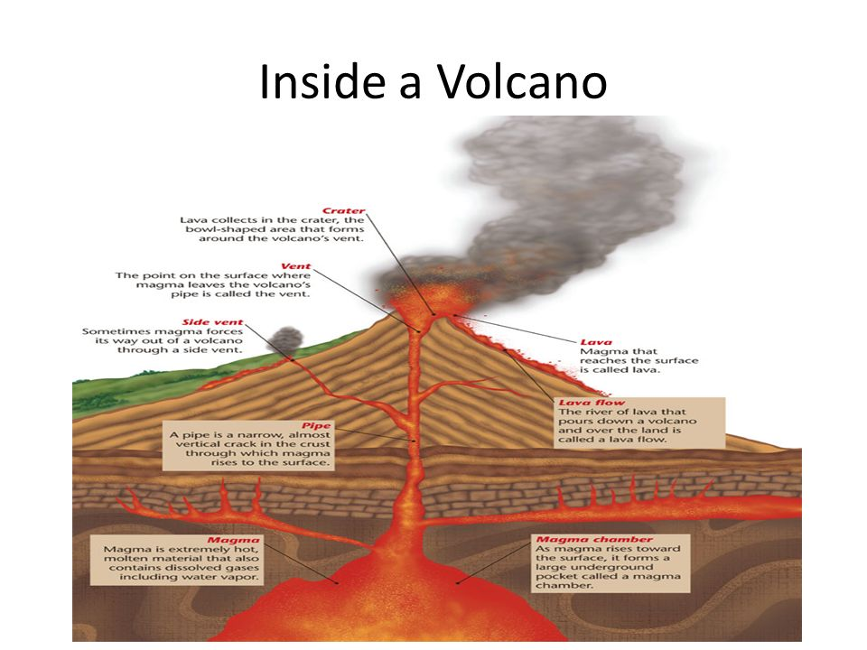 are volcanoes a blessing or a Volcan arenal attractions in costa rica: read reviews written by 10best experts and explore user ratings natural blessings from ancient volcano cerro chopo.