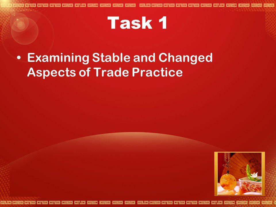 Activity 4 English in Contemporary International Trade