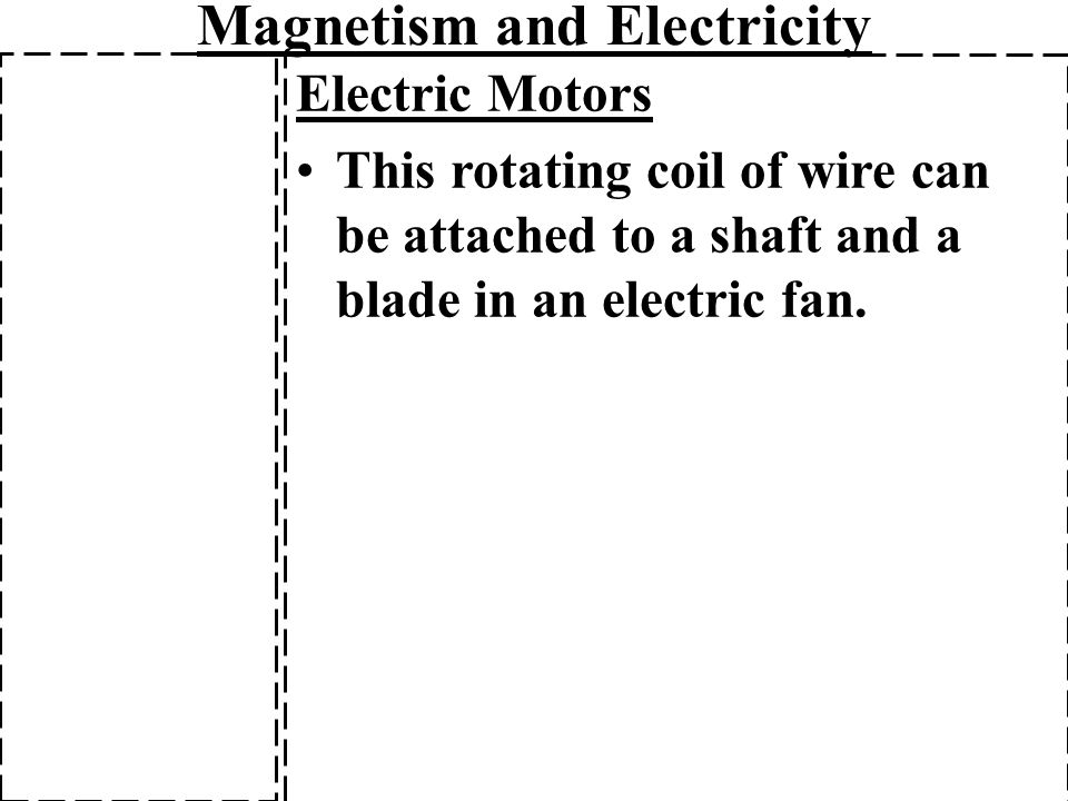 Magnetism and Electricity Electric Motors This rotating coil of wire can be attached to a shaft and a blade in an electric fan.