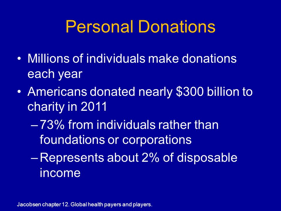 Personal Donations Millions of individuals make donations each year Americans donated nearly $300 billion to charity in 2011 –73% from individuals rather than foundations or corporations –Represents about 2% of disposable income Jacobsen chapter 12.