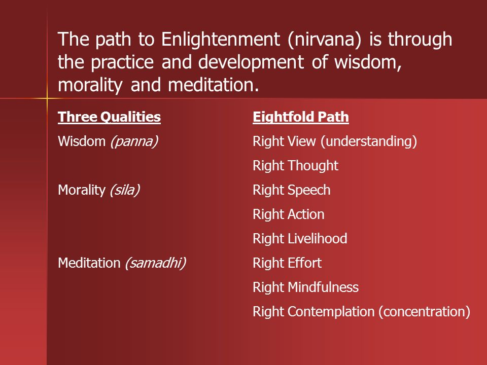 Three Qualities Eightfold Path Wisdom (panna)Right View (understanding) Right Thought Morality (sila)Right Speech Right Action Right Livelihood Meditation (samadhi)Right Effort Right Mindfulness Right Contemplation (concentration) The path to Enlightenment (nirvana) is through the practice and development of wisdom, morality and meditation.