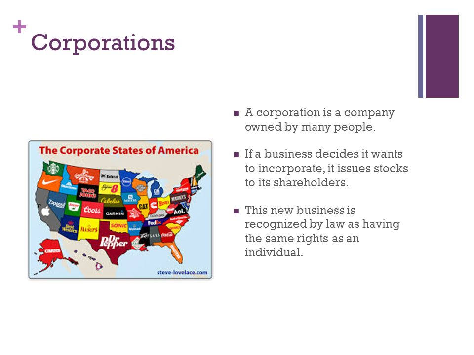 Business Organizations Chapter 3. + Sole Proprietorships The most ...