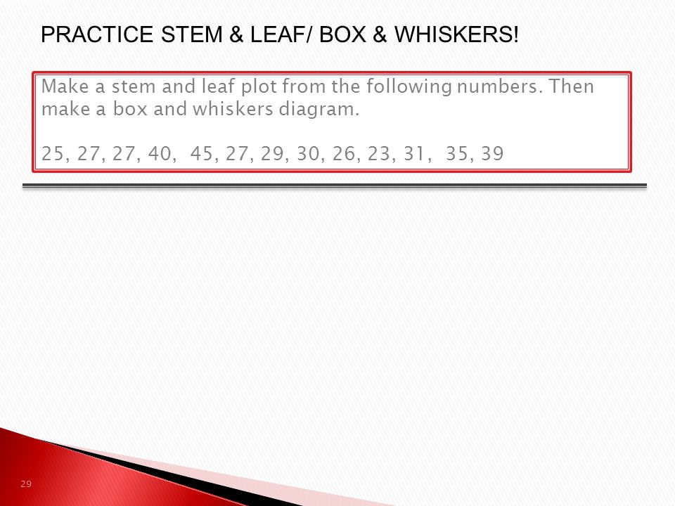 Make a stem and leaf plot from the following numbers.