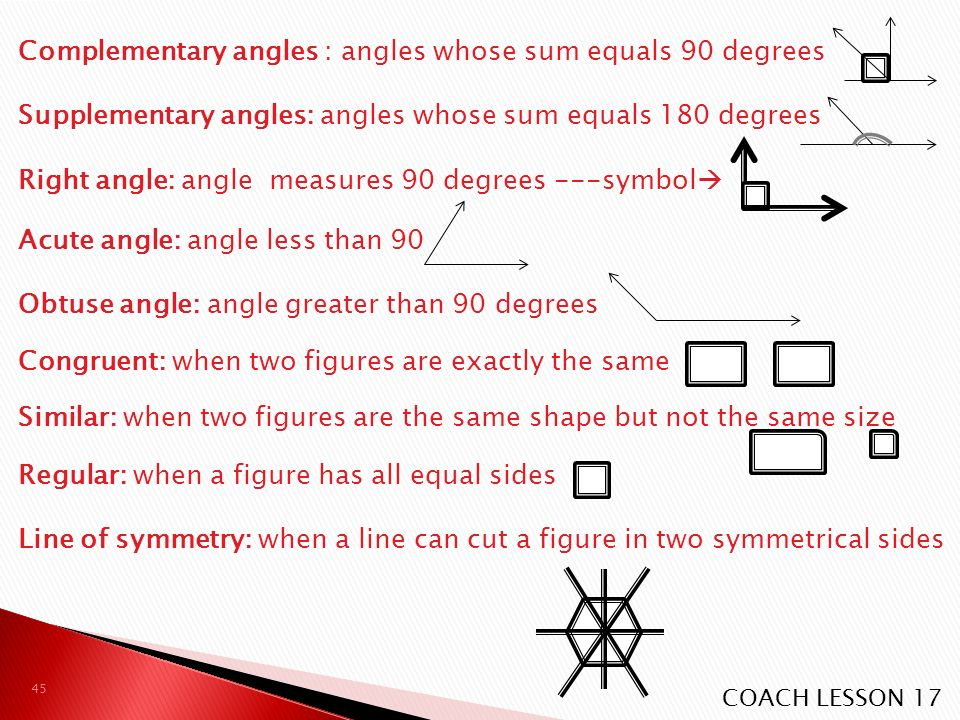 Complementary angles : angles whose sum equals 90 degrees Supplementary angles: angles whose sum equals 180 degrees Right angle: angle measures 90 degrees ---symbol  Acute angle: angle less than 90 Obtuse angle: angle greater than 90 degrees Congruent: when two figures are exactly the same Similar: when two figures are the same shape but not the same size Regular: when a figure has all equal sides Line of symmetry: when a line can cut a figure in two symmetrical sides COACH LESSON 17 45