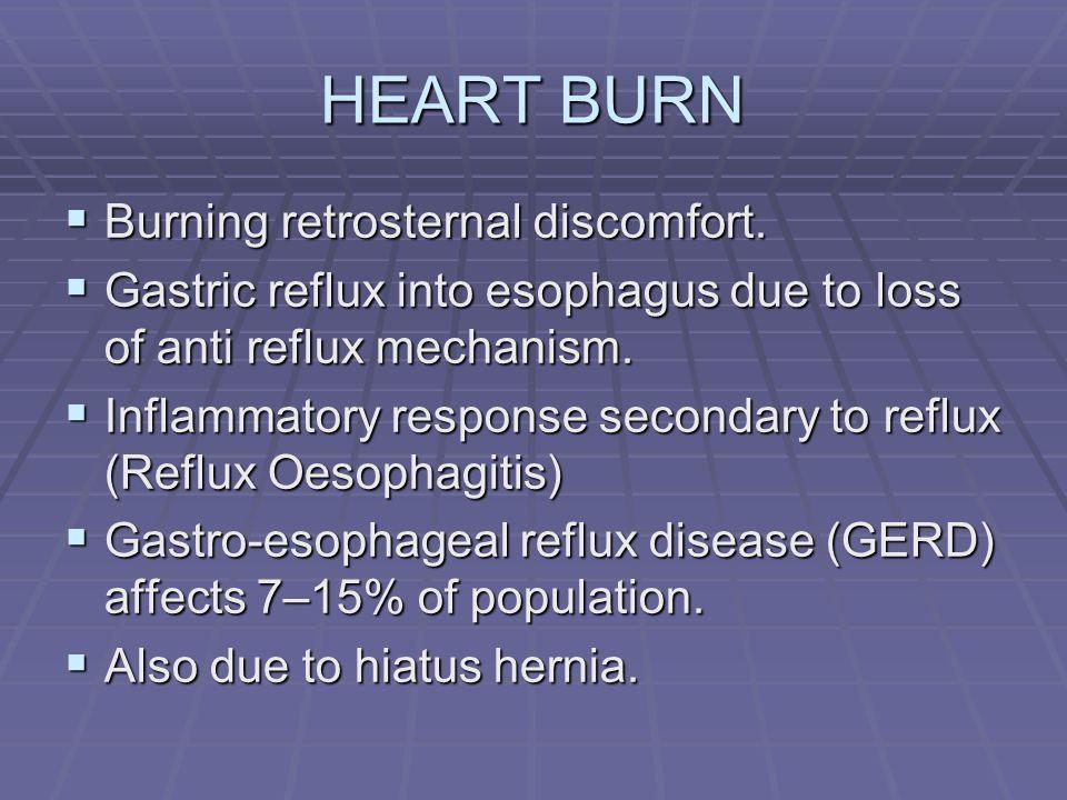 Esophagus and burning feeling