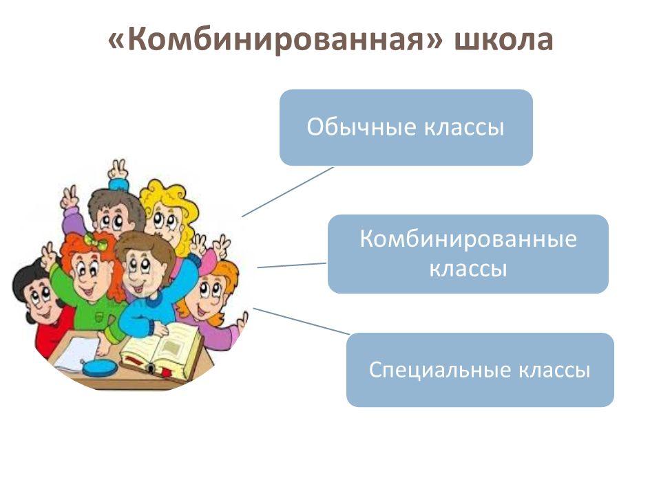 « Комбинированная » школа Обычные классы Комбинированные классы Специальные классы