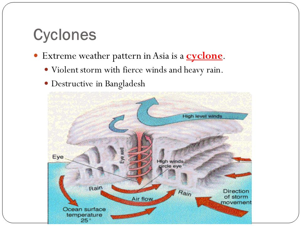Cyclones Extreme weather pattern in Asia is a cyclone.