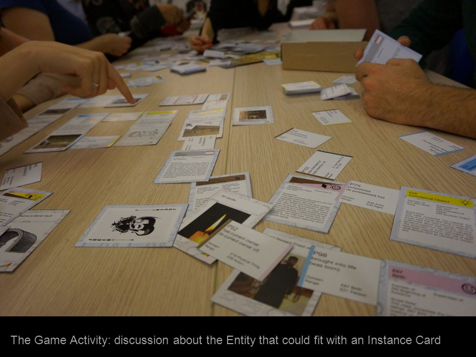 The Game Activity: discussion about the Entity that could fit with an Instance Card