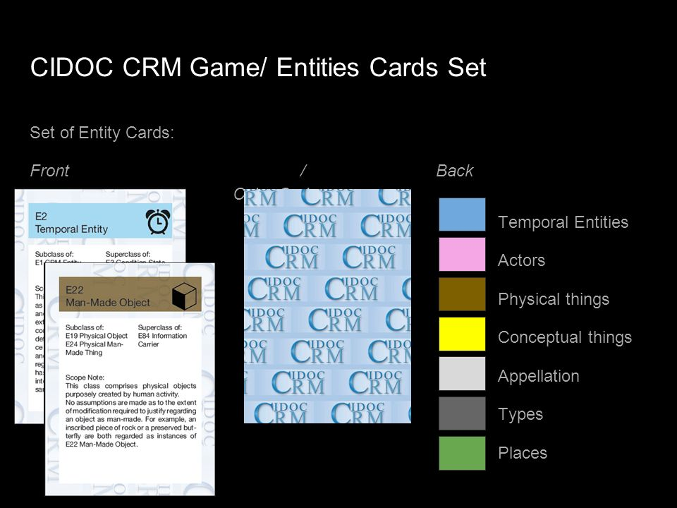 CIDOC CRM Game/ Entities Cards Set Set of Entity Cards: Front/Back /Color Code: Temporal Entities Actors Physical things Conceptual things Appellation Types Places