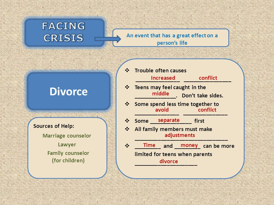Divorce  Trouble often causes _______________ ________________  Teens may feel caught in the ______________.