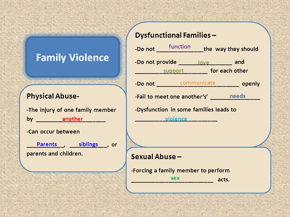 Family Violence Dysfunctional Families – -Do not _______________the way they should -Do not provide _________________ and _______________________ for each other -Do not __________________________ openly -Fail to meet one another's' ________________ -Dysfunction in some families leads to __________________________ Physical Abuse- -The injury of one family member by ______________________ -Can occur between ____________, ____________, or parents and children.