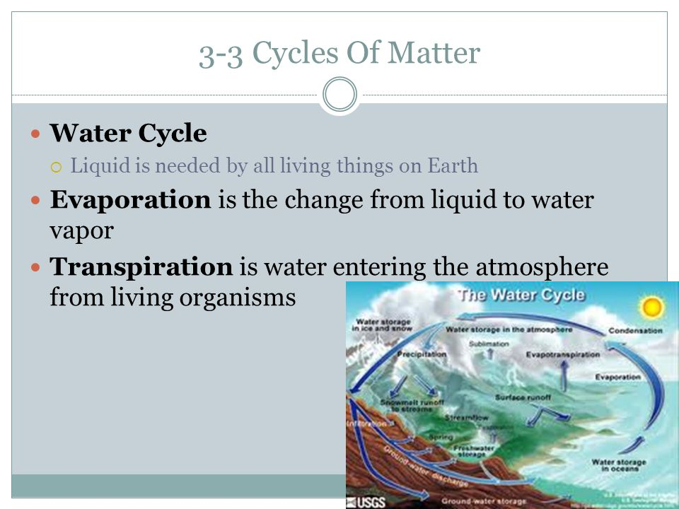 3-3 Cycles Of Matter Water Cycle  Liquid is needed by all living things on Earth Evaporation is the change from liquid to water vapor Transpiration is water entering the atmosphere from living organisms
