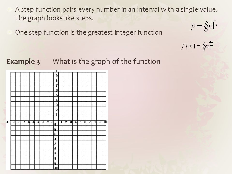 Chapter 2 Part 2 Concept Byte Piecewise Functions Greatest – Greatest Integer Function Worksheet