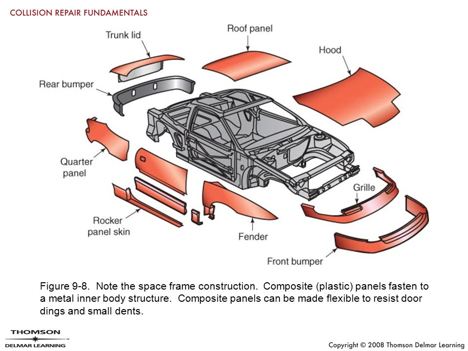 Chapter 9 Vehicle Construction. Objectives Define the most ...